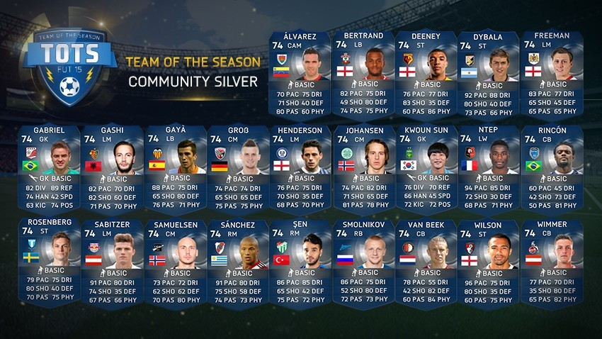 fifa 16 ut tots silvers players